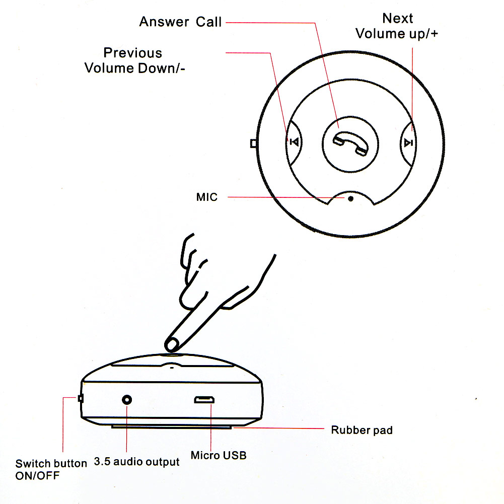 BMW 325I Radio Wiring Diagram as well USB Cable Wiring Diagram together with Toyota 4Runner Stereo Wiring Diagram besides Vintage Hi Fi further Label Template Word. on 2 1 computer speaker wiring diagram