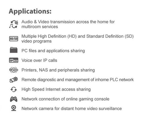 7HP120 200Mbps HomePlug AV Ethernet Adapter kit EU Plug