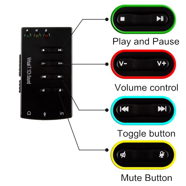 External USB 2.0 Virtual 7.1 Channel 3D Audio Sound Card