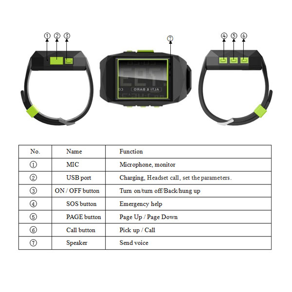 GPS301 GSM GPRS Network GPS Satellites Watch GPS Tracker