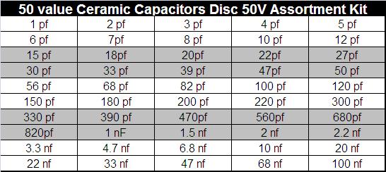 1pF - 100nF 500pcs 50 Value 50V Ceramic Disc Capacitor Assortment Kit
