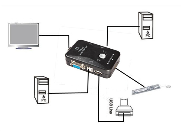 New 2-Port USB 2.0 KVM Switch