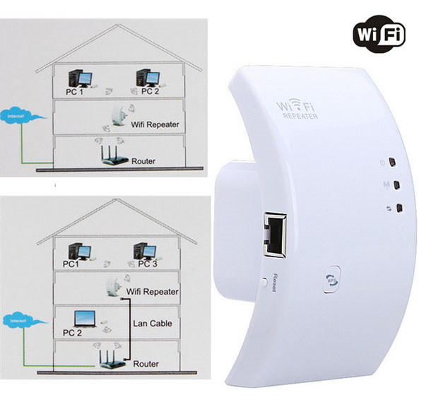 2.4G 300M Wireless-N Wifi Repeater 802.11N Network Router