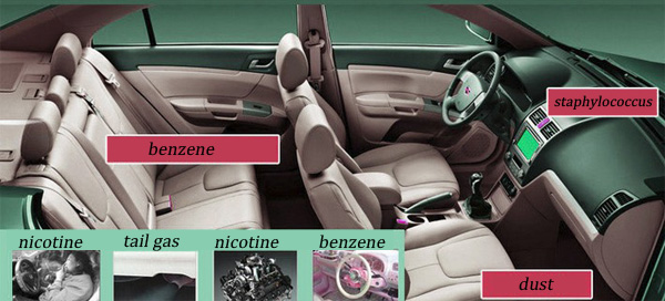 Portable Car Air Freshener Purifier Ionizer with Cigarette Lighter
