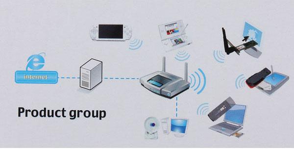 Blueway 2000mW N9200 Wireless Adapter With 9dBi Antenna