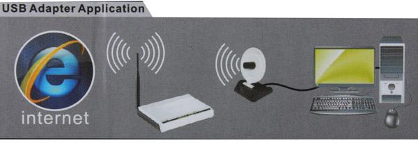 Signal King 8000N Clipper B/G/N Wirelss USB Adapter