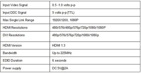 HDV814 HDMI Splitter 1 multiply 4 Support 3D